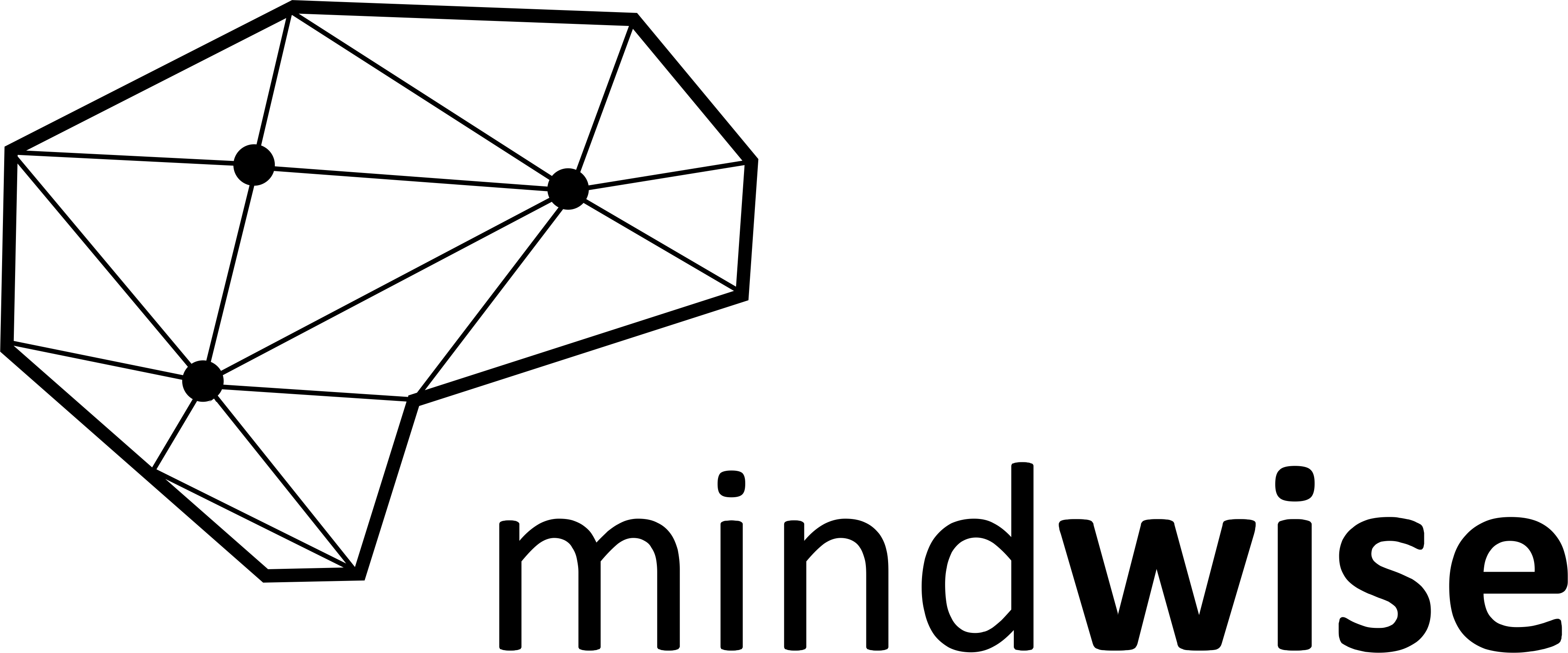 Mindwise Logo